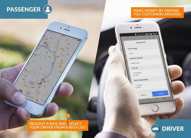 ATNapps - Mobile App Builder - All in one mobile app maker